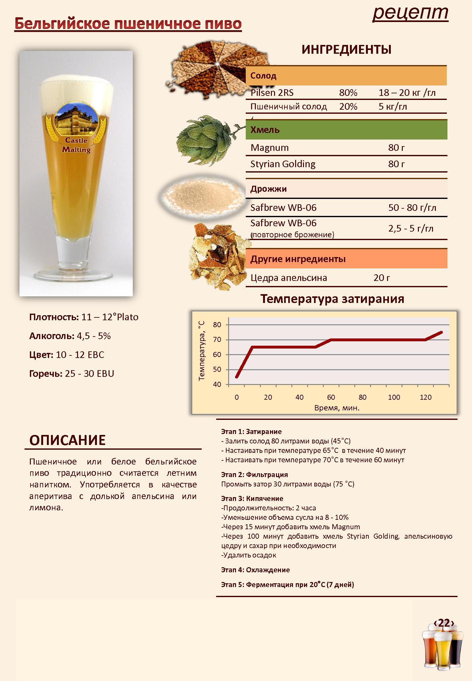 Рецепт темное пиво в домашних условиях